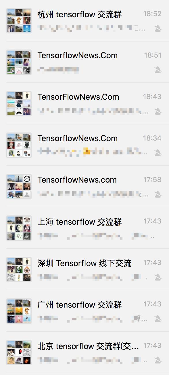 广告招商,覆盖北上广深杭机器学习(TensorFlow)微信群,2000人机器学习(TensorFlow)QQ群,TensorFlowNews 1000 PV/日。