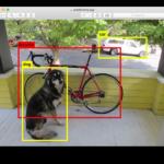 YOLO:3 步实时目标检测安装运行教程
