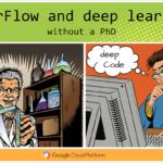 没有博士学位也可以尝试的 Tensorflow 和深度学习实验