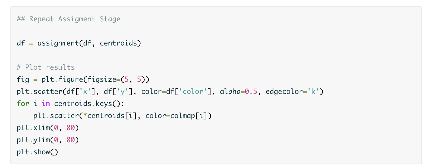 K-means聚类 的 Python 实现