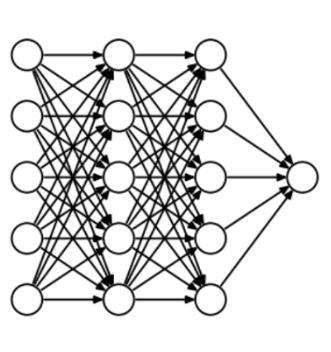 深度学习中正则化技术概述(附Python代码)