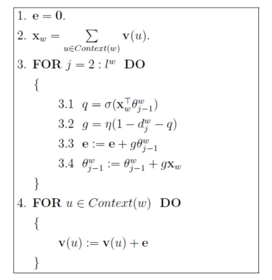 基于word2vec训练词向量(一)