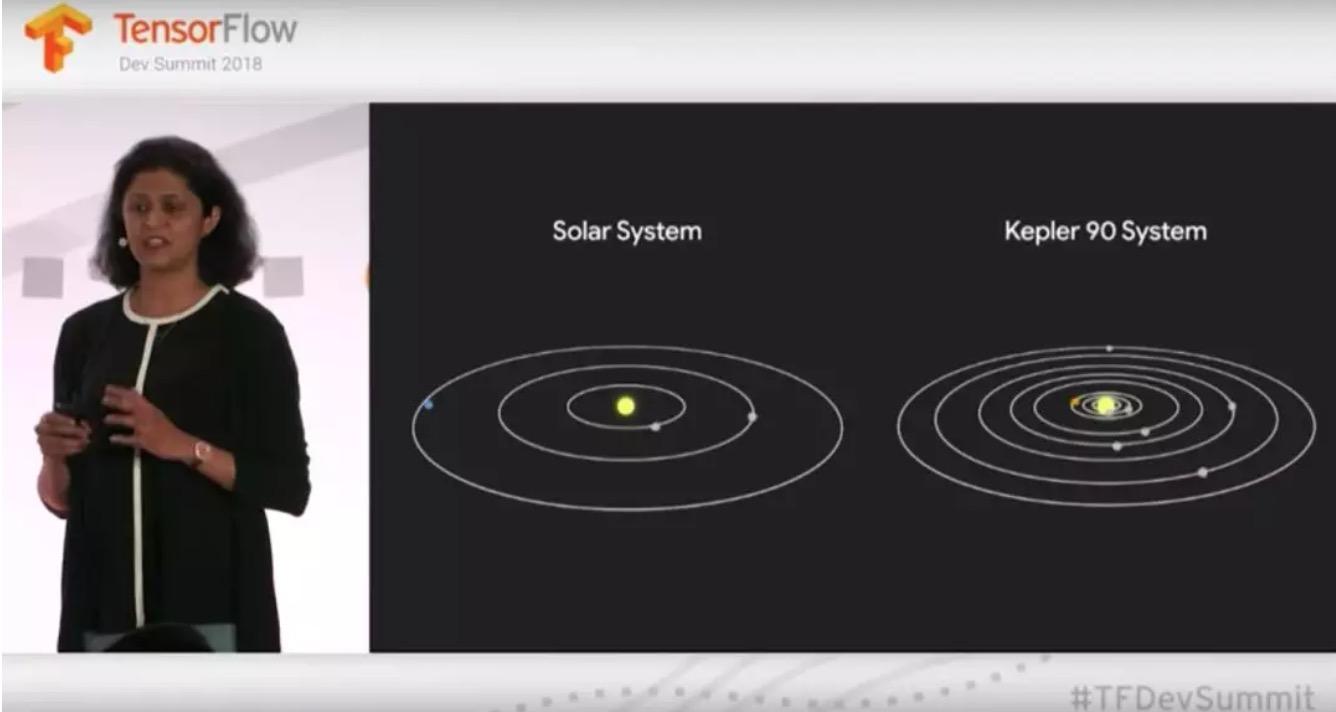 TensorFlow 官方开源用于寻找系外行星的代码