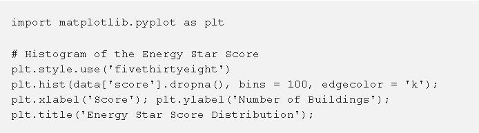 一个完整的机器学习项目在Python中的演练(一)