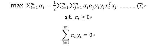 支持向量机原理讲解(一)