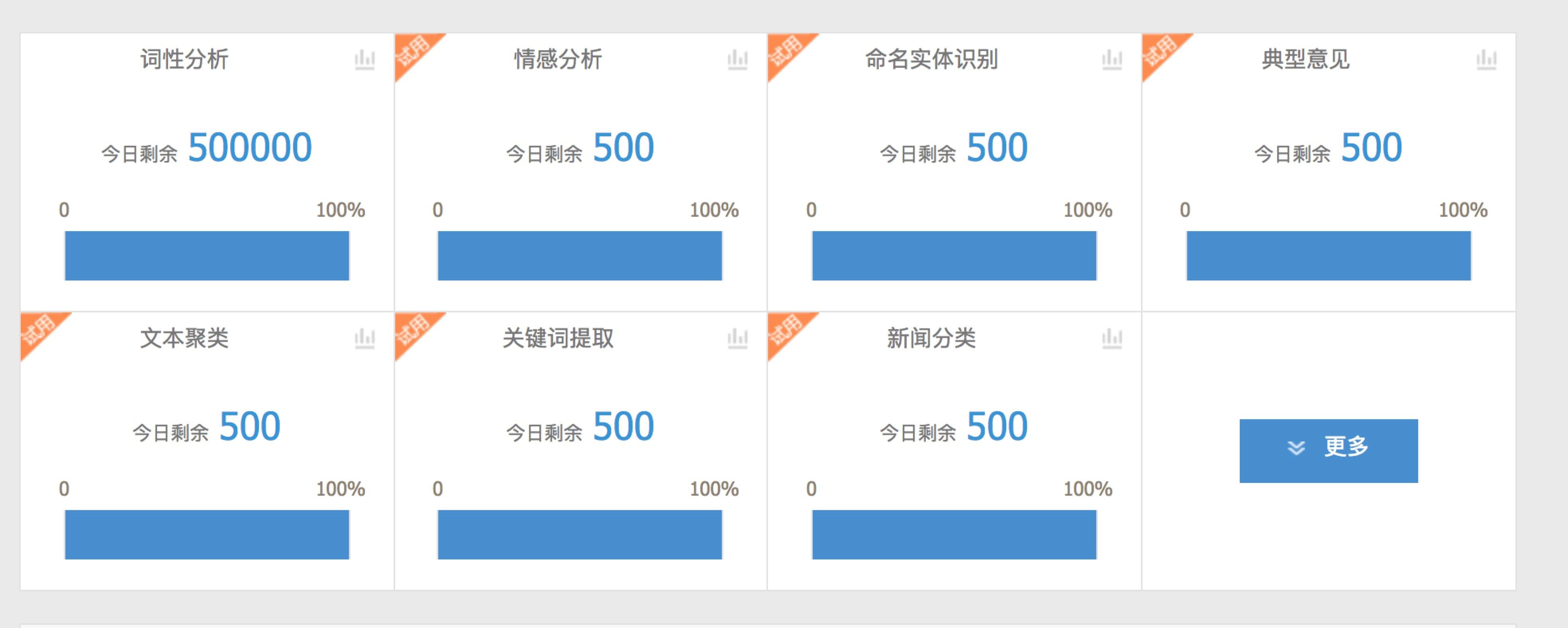 干货 | 史上最全中文分词工具整理
