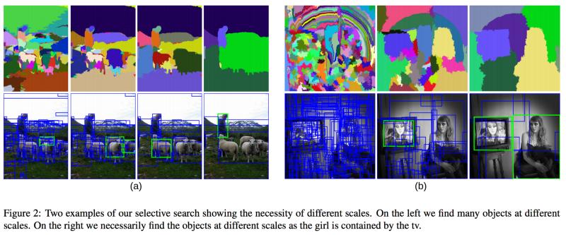 从目标检测到图像分割简要发展史